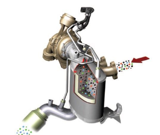 DPF diagram diesel particulate filter (dpf) - DPF diagram - Diesel Particulate Filter (DPF)